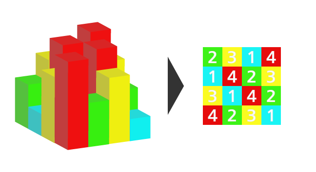 graphical image of skyscrapers puzzle